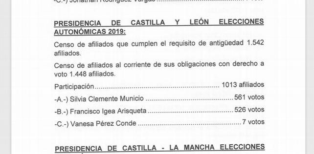 Acta-primarias-Igea-Clemente