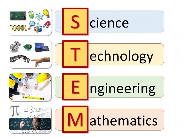 Educacion-STEM