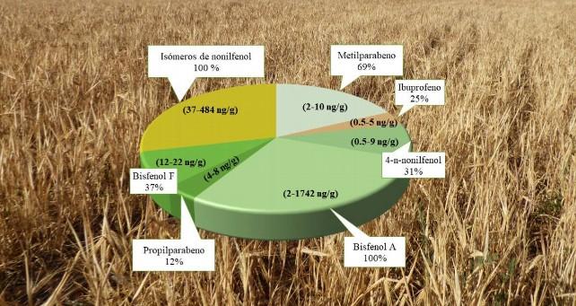 cereales-contaminantes